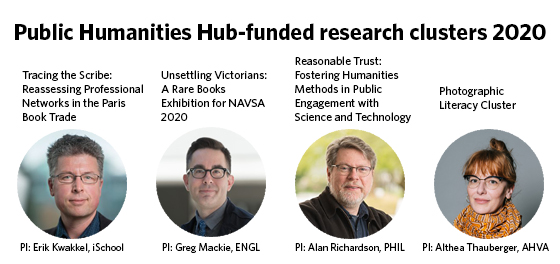 Portraits and names of the Principal Investigators of the Public Humanities Hub-funded research clusters 2020. Text copy below this image.